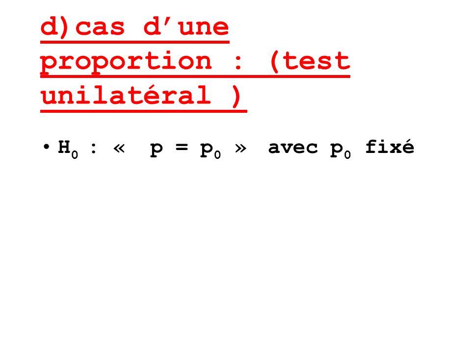 H 0 : « p = p 0 » avec p 0 fixé