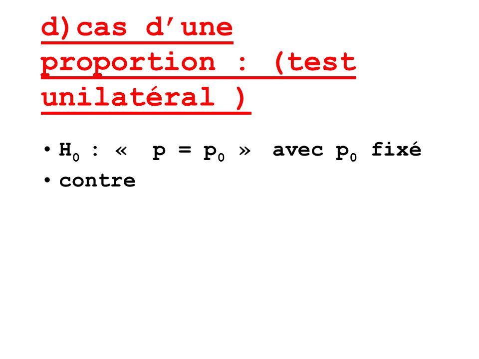 d)cas dune proportion : (test unilatéral ) H 0 : « p = p 0 » avec p 0 fixé contre