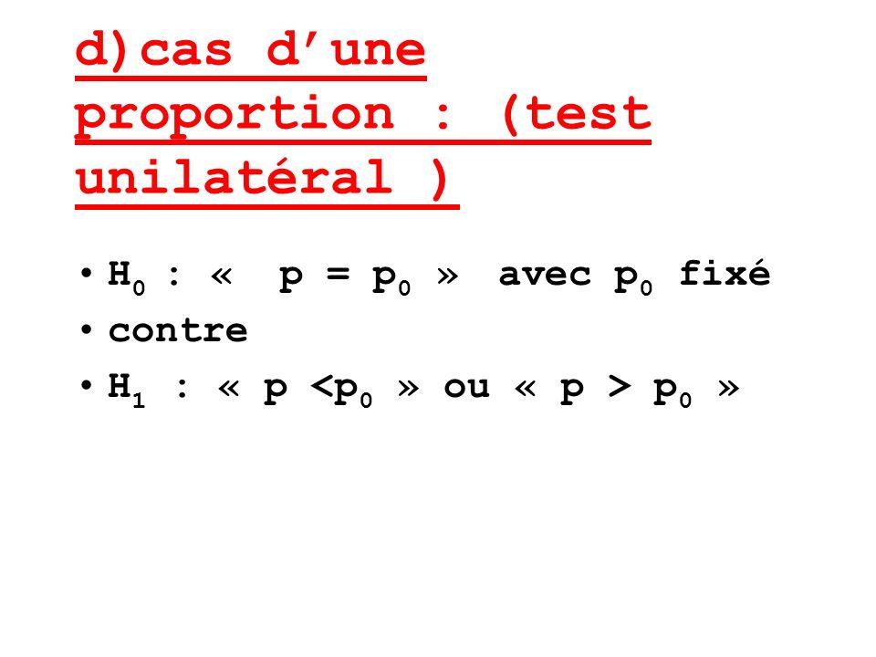 d)cas dune proportion : (test unilatéral ) H 0 : « p = p 0 » avec p 0 fixé contre H 1 : « p p 0 »