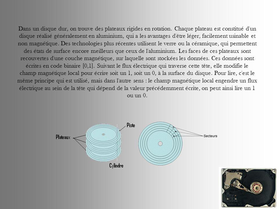Dans un disque dur, on trouve des plateaux rigides en rotation. Chaque plateau est constitué d'un disque réalisé généralement en aluminium, qui a les