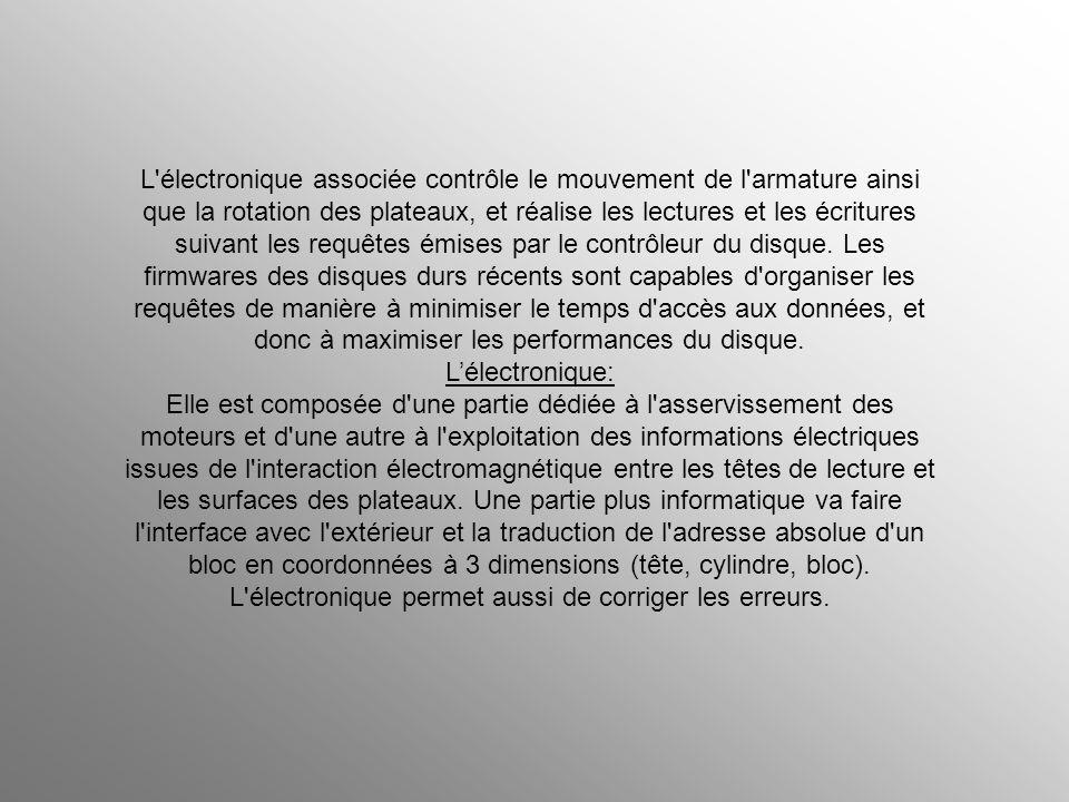 L'électronique associée contrôle le mouvement de l'armature ainsi que la rotation des plateaux, et réalise les lectures et les écritures suivant les r