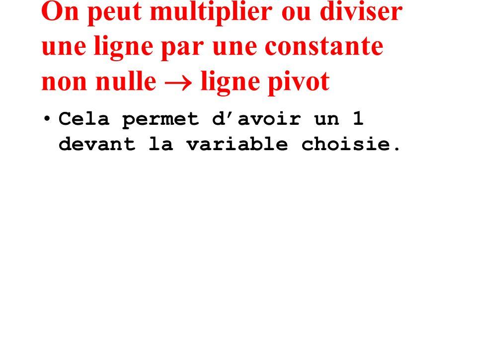 On peut multiplier ou diviser une ligne par une constante non nulle ligne pivot Cela permet davoir un 1 devant la variable choisie.