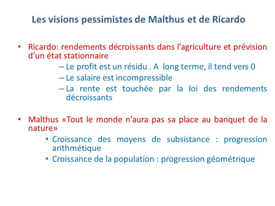 Les visions pessimistes de Malthus et de Ricardo Ricardo: rendements décroissants dans lagriculture et prévision dun état stationnaire – Le profit est