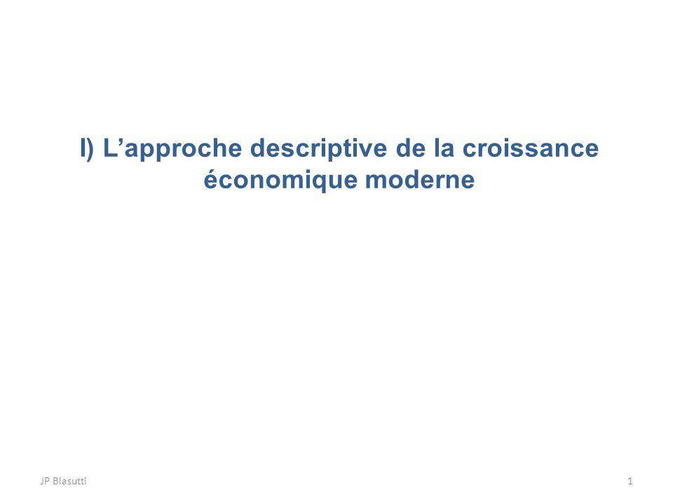 I) Lapproche descriptive de la croissance économique moderne JP Biasutti1