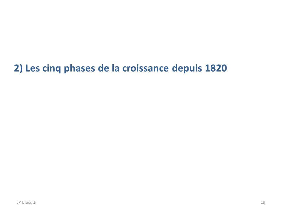 JP Biasutti19 2) Les cinq phases de la croissance depuis 1820