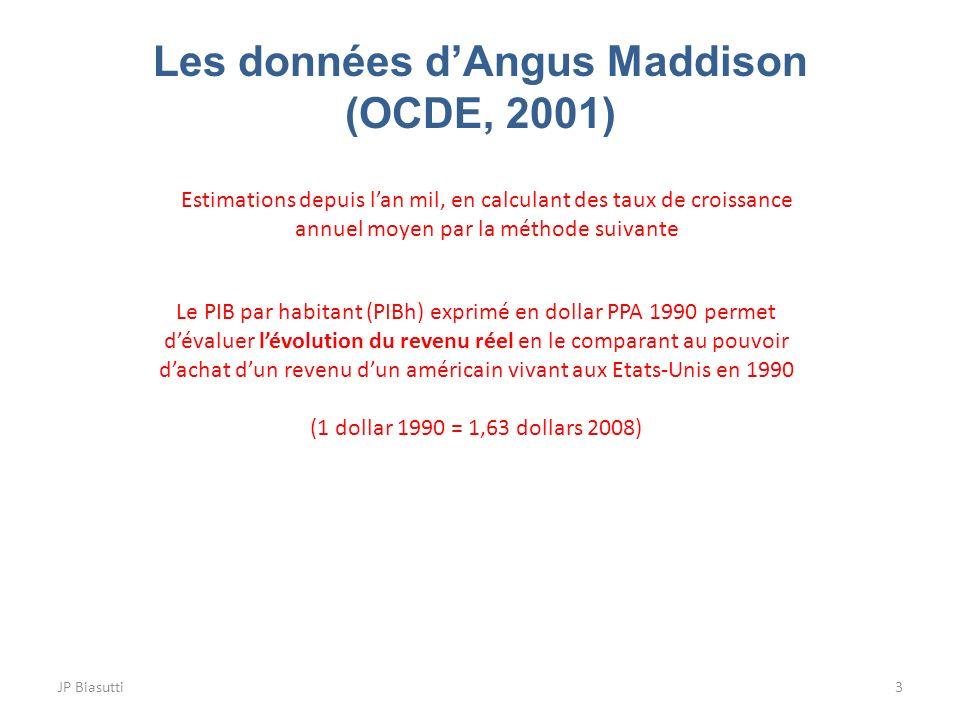 JP Biasutti3 Les données dAngus Maddison (OCDE, 2001) Estimations depuis lan mil, en calculant des taux de croissance annuel moyen par la méthode suiv