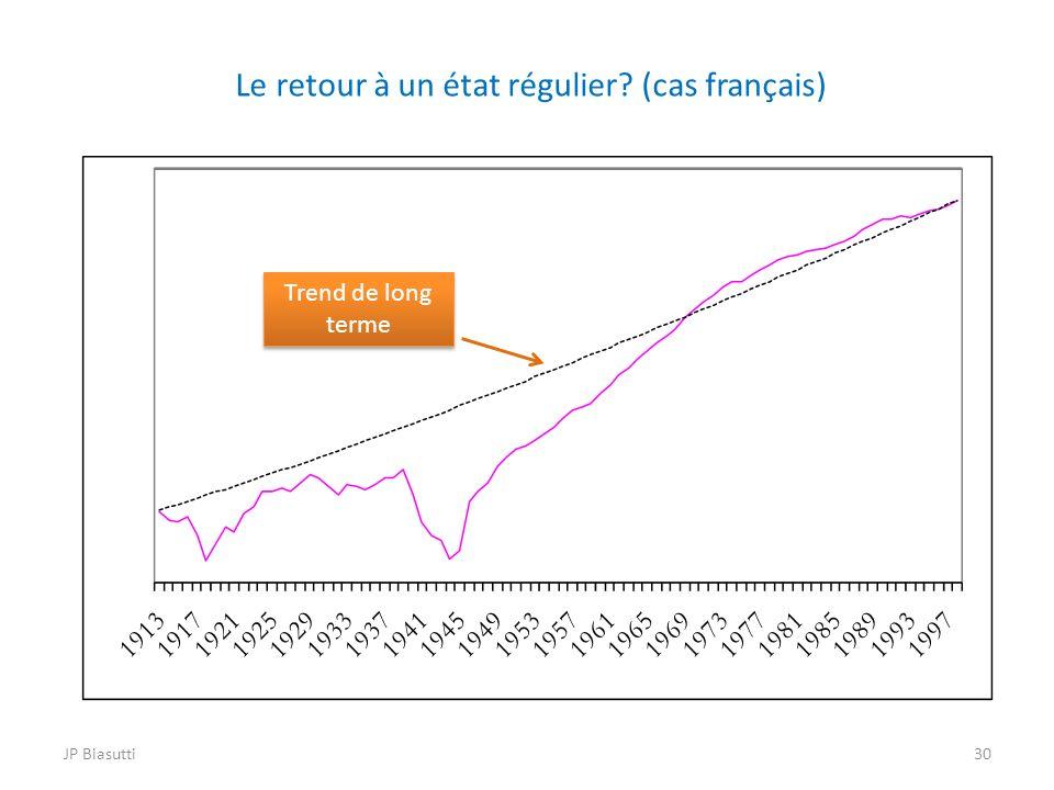 Le retour à un état régulier? (cas français) Trend de long terme 30JP Biasutti