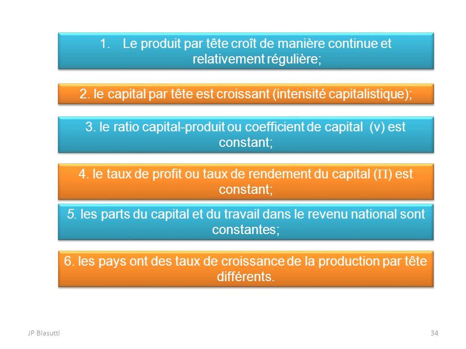 JP Biasutti34 1.Le produit par tête croît de manière continue et relativement régulière; 2. le capital par tête est croissant (intensité capitalistiqu