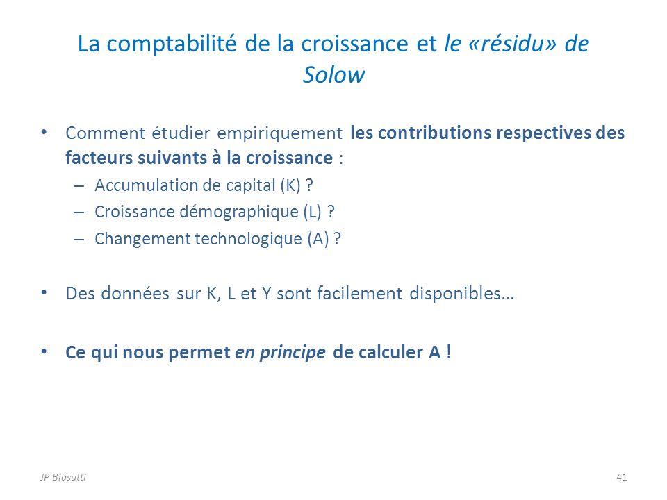 La comptabilité de la croissance et le «résidu» de Solow Comment étudier empiriquement les contributions respectives des facteurs suivants à la croiss