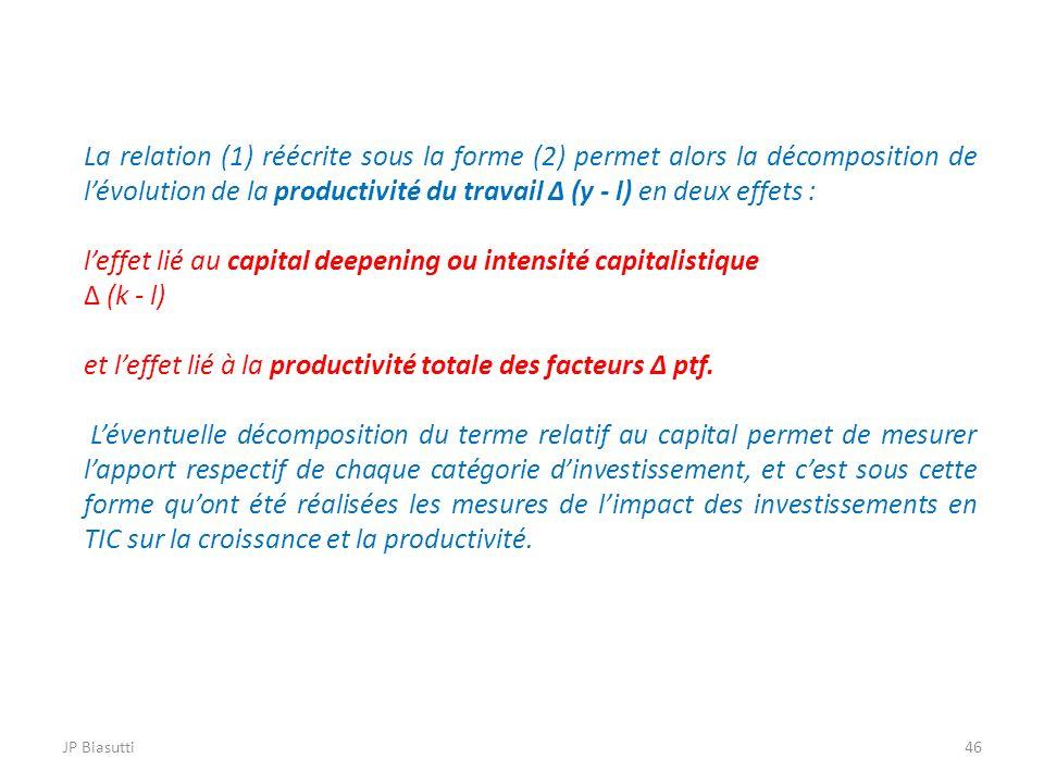 JP Biasutti46 La relation (1) réécrite sous la forme (2) permet alors la décomposition de lévolution de la productivité du travail Δ (y - l) en deux e