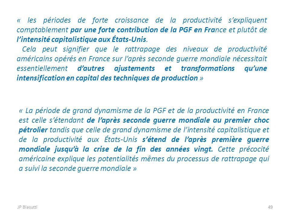 JP Biasutti49 « les périodes de forte croissance de la productivité sexpliquent comptablement par une forte contribution de la PGF en France et plutôt