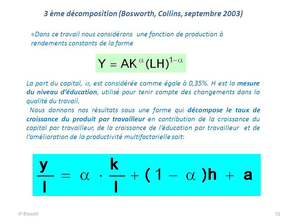 JP Biasutti51 3 ème décomposition (Bosworth, Collins, septembre 2003) «Dans ce travail nous considérons une fonction de production à rendements consta