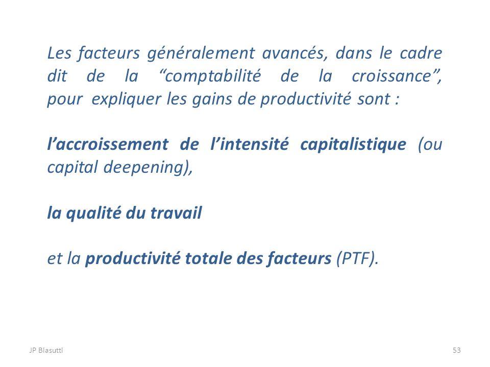 JP Biasutti53 Les facteurs généralement avancés, dans le cadre dit de la comptabilité de la croissance, pour expliquer les gains de productivité sont
