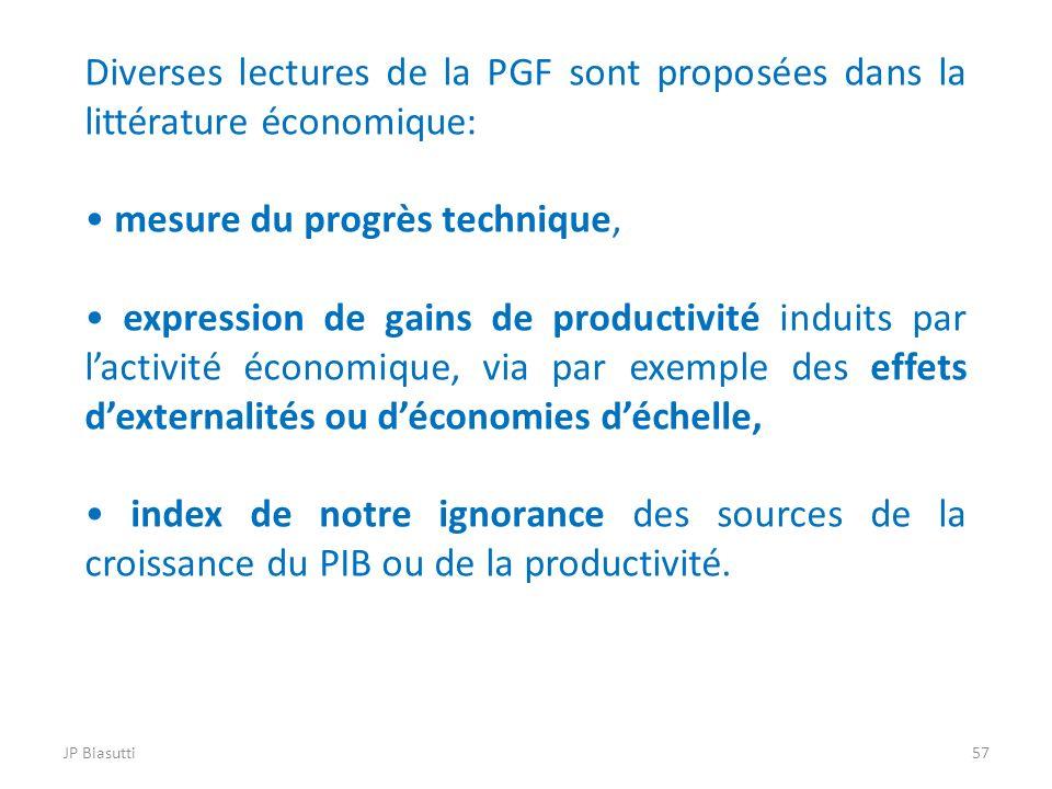 JP Biasutti57 Diverses lectures de la PGF sont proposées dans la littérature économique: mesure du progrès technique, expression de gains de productiv