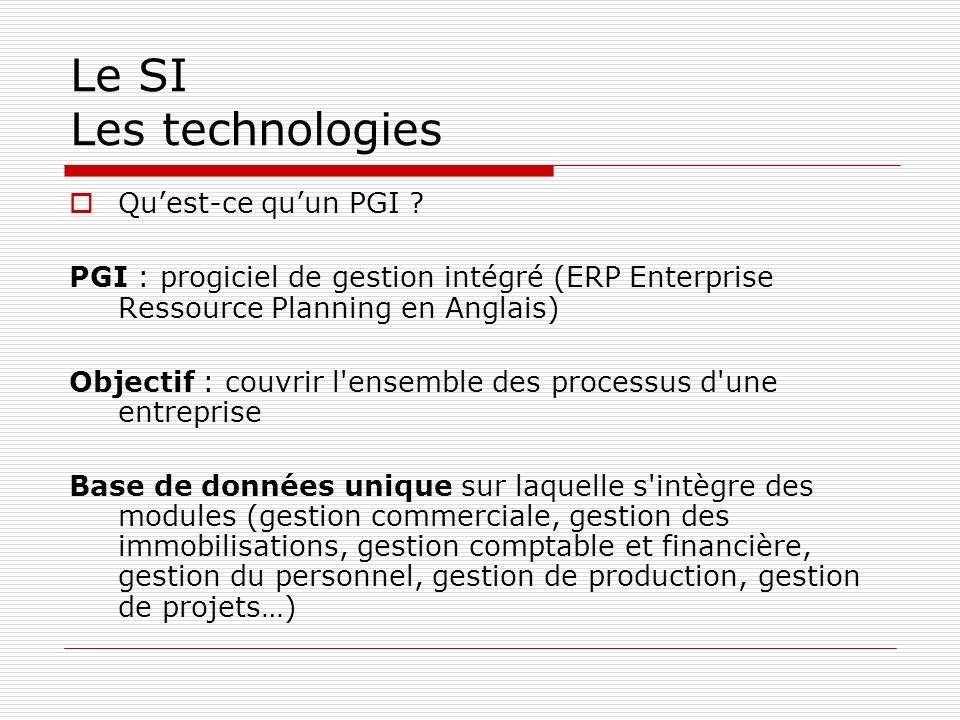 Le SI Les technologies Quest-ce quun PGI ? PGI : progiciel de gestion intégré (ERP Enterprise Ressource Planning en Anglais) Objectif : couvrir l'ense