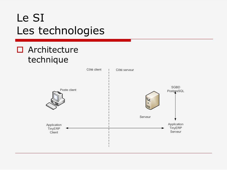 Le SI Les technologies Architecture technique