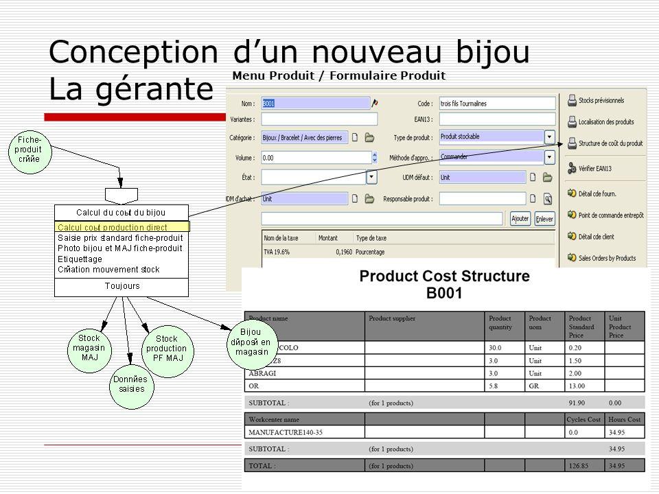 Conception dun nouveau bijou La gérante Menu Produit / Formulaire Produit