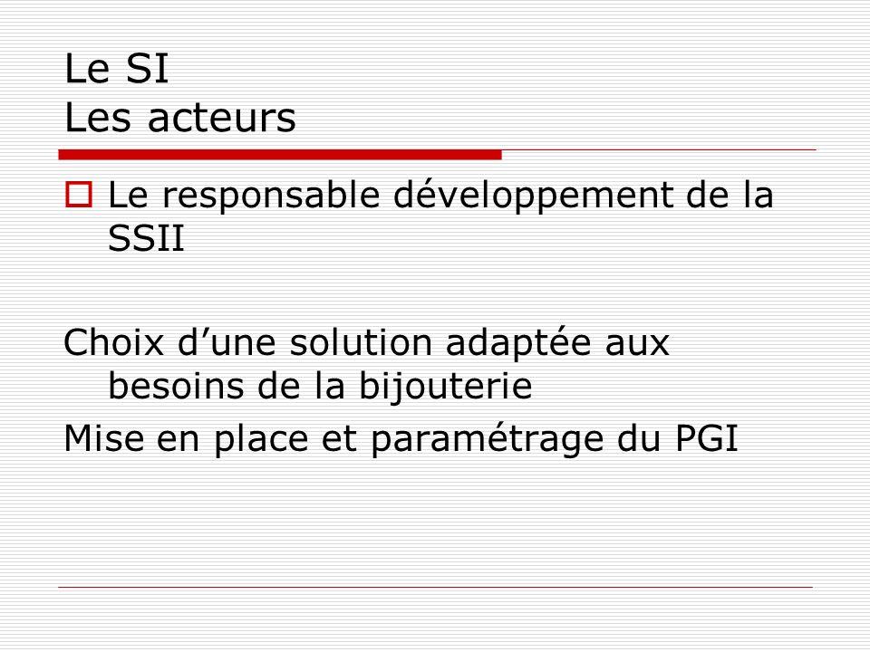 Le SI Les acteurs Le responsable développement de la SSII Choix dune solution adaptée aux besoins de la bijouterie Mise en place et paramétrage du PGI