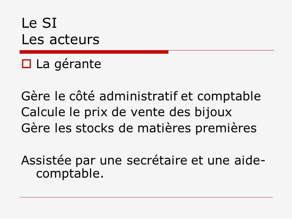 Le SI Les acteurs La gérante Gère le côté administratif et comptable Calcule le prix de vente des bijoux Gère les stocks de matières premières Assisté