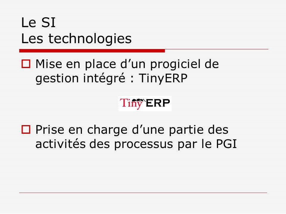 Le SI Les technologies Mise en place dun progiciel de gestion intégré : TinyERP Prise en charge dune partie des activités des processus par le PGI