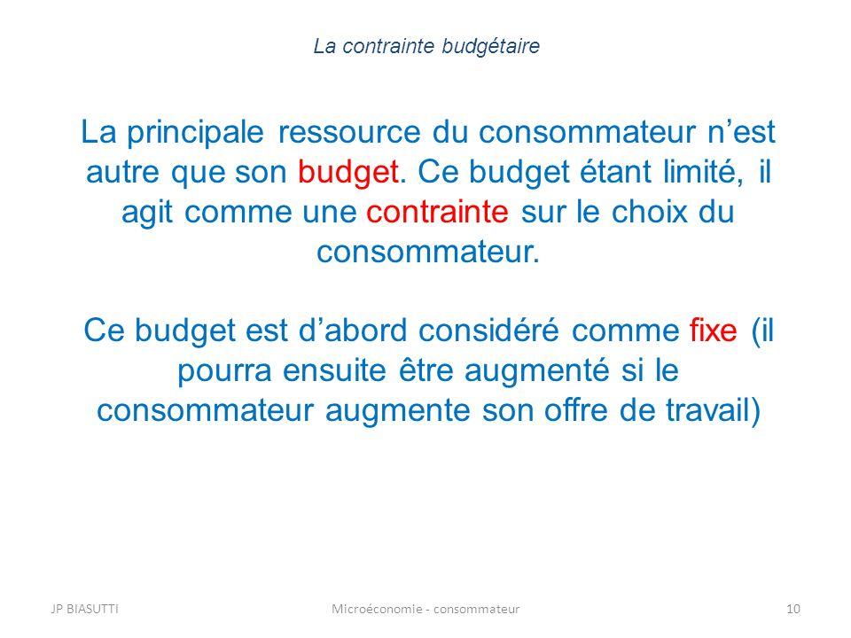 JP BIASUTTIMicroéconomie - consommateur10 La principale ressource du consommateur nest autre que son budget. Ce budget étant limité, il agit comme une