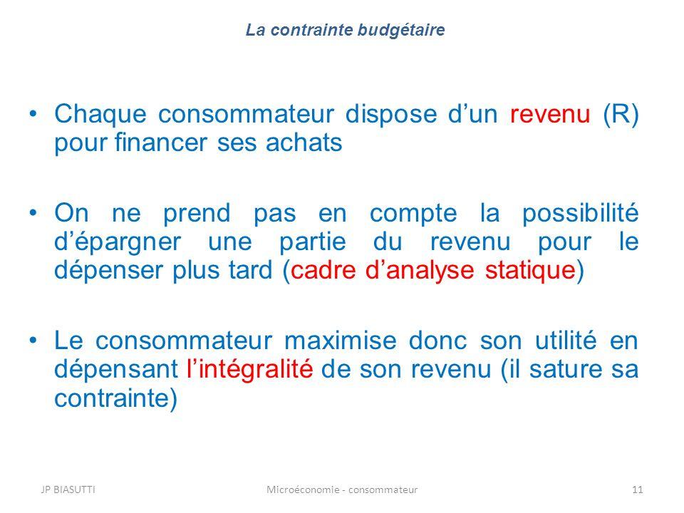 JP BIASUTTIMicroéconomie - consommateur11 La contrainte budgétaire Chaque consommateur dispose dun revenu (R) pour financer ses achats On ne prend pas