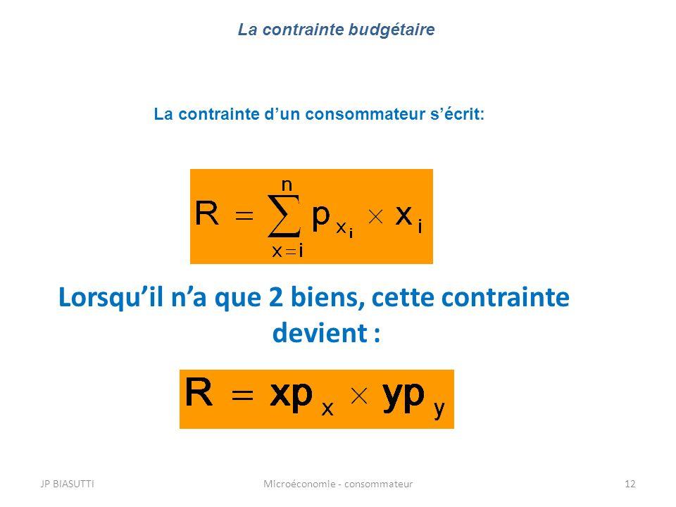 JP BIASUTTIMicroéconomie - consommateur12 La contrainte budgétaire Lorsquil na que 2 biens, cette contrainte devient : La contrainte dun consommateur