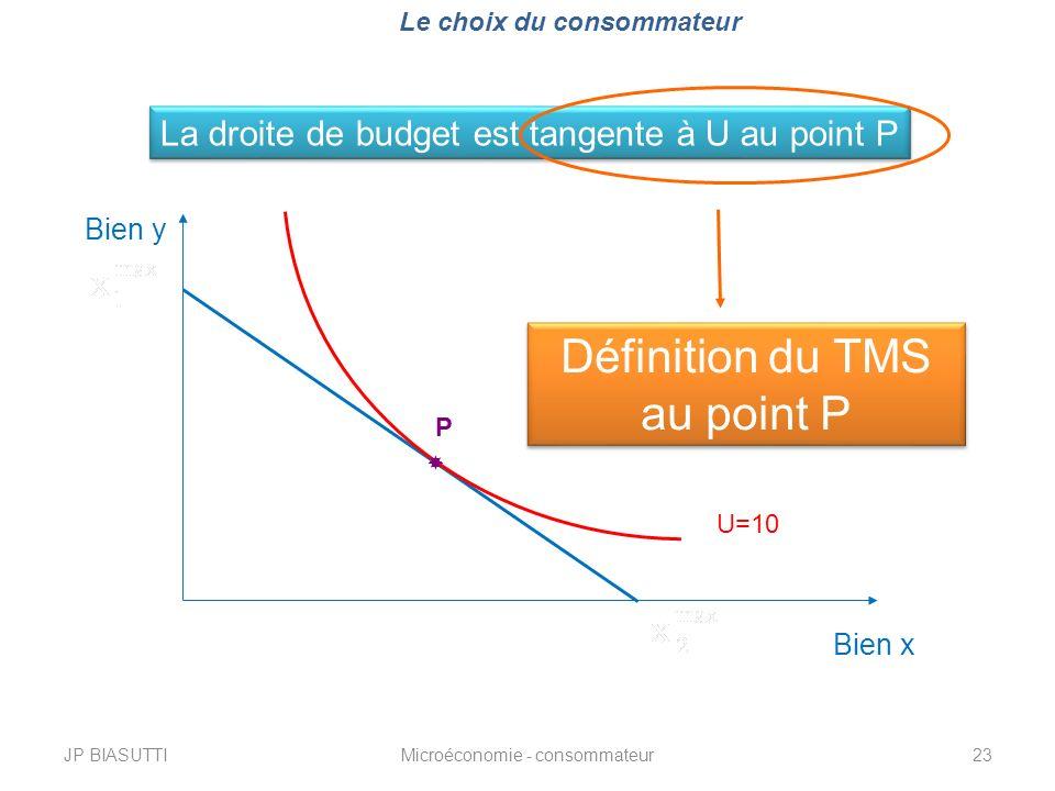 JP BIASUTTIMicroéconomie - consommateur23 Le choix du consommateur Bien y Bien x U=10 P La droite de budget est tangente à U au point P Définition du