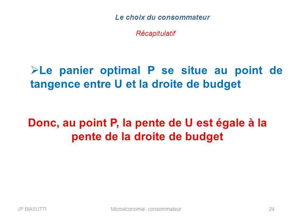 JP BIASUTTIMicroéconomie - consommateur24 Le choix du consommateur Récapitulatif Le panier optimal P se situe au point de tangence entre U et la droit