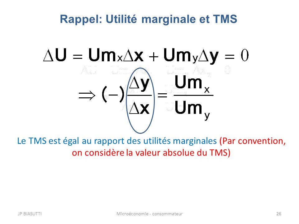 Rappel: Utilité marginale et TMS Le TMS est égal au rapport des utilités marginales (Par convention, on considère la valeur absolue du TMS) JP BIASUTT