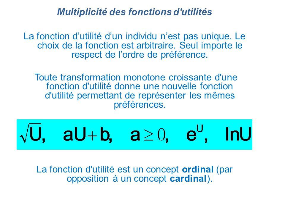 Multiplicité des fonctions d'utilités La fonction d'utilité est un concept ordinal (par opposition à un concept cardinal). La fonction dutilité dun in