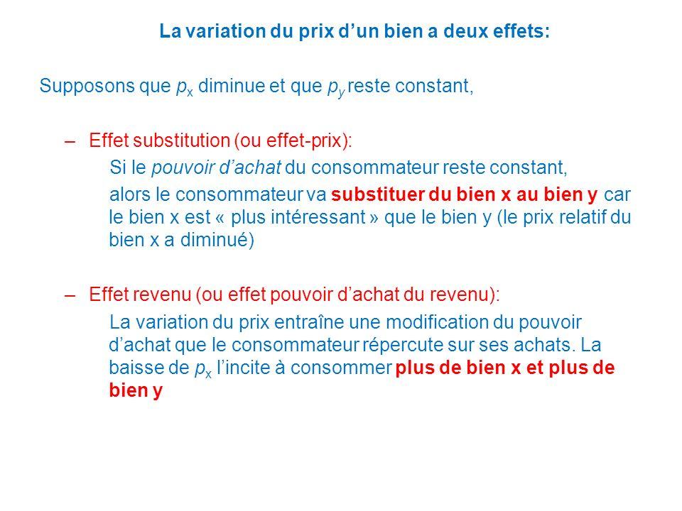 La variation du prix dun bien a deux effets: Supposons que p x diminue et que p y reste constant, –Effet substitution (ou effet-prix): Si le pouvoir d