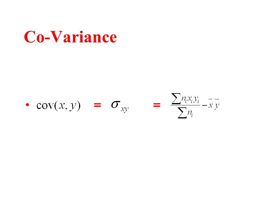 Co-Variance = =
