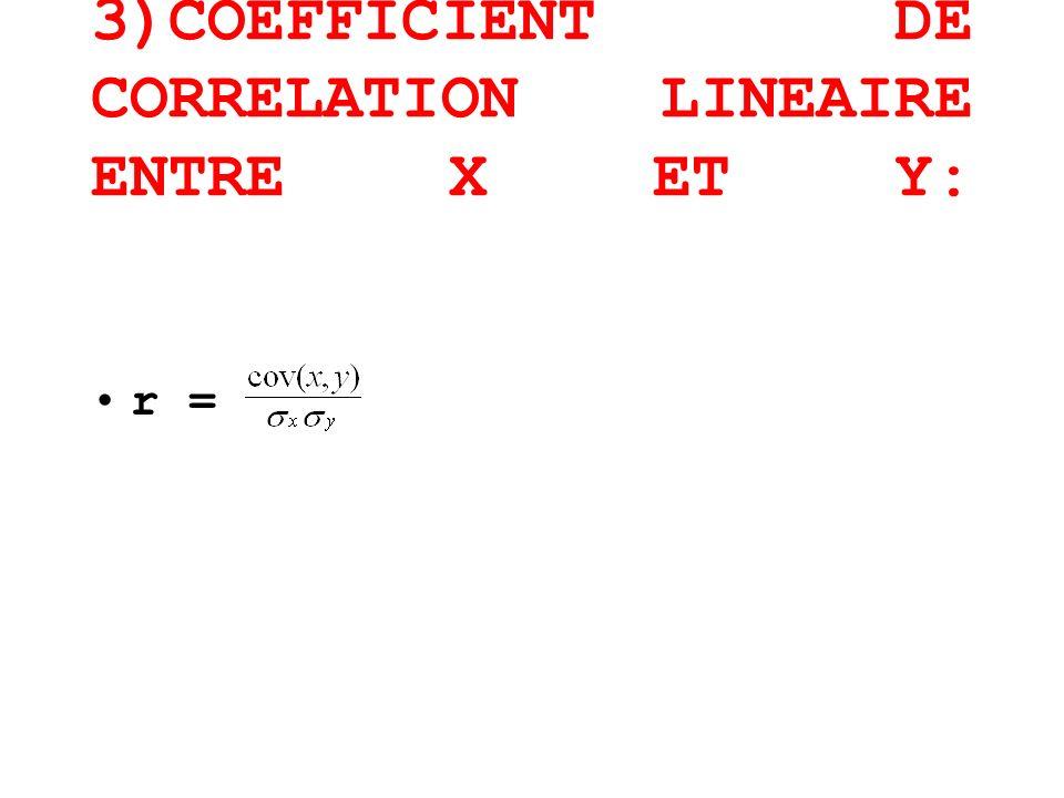 3)COEFFICIENT DE CORRELATION LINEAIRE ENTRE X ET Y: r =