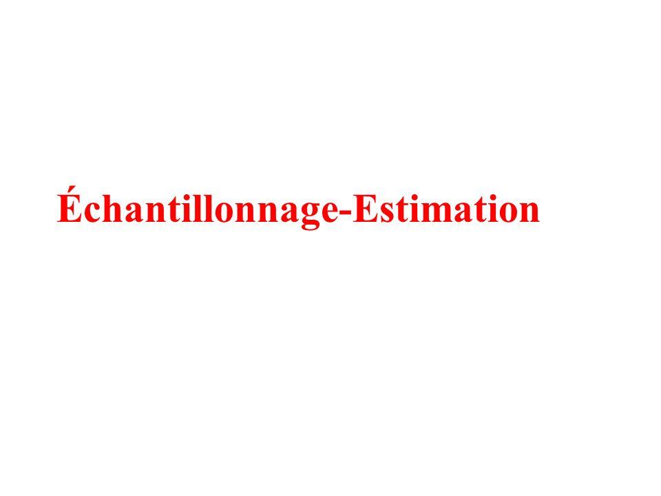 Échantillonnage-Estimation