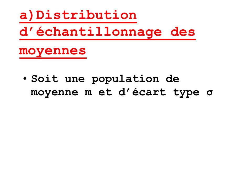a)Distribution déchantillonnage des moyennes Soit une population de moyenne m et décart type σ