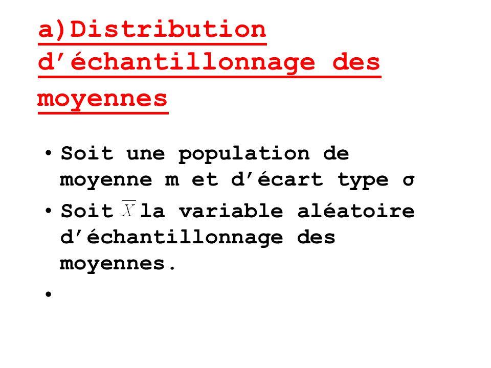 a)Distribution déchantillonnage des moyennes Soit une population de moyenne m et décart type σ Soit la variable aléatoire déchantillonnage des moyenne
