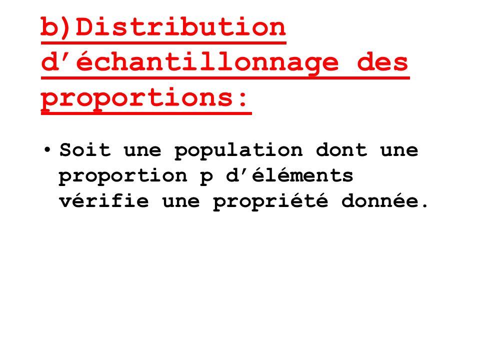 b)Distribution déchantillonnage des proportions: Soit une population dont une proportion p déléments vérifie une propriété donnée.