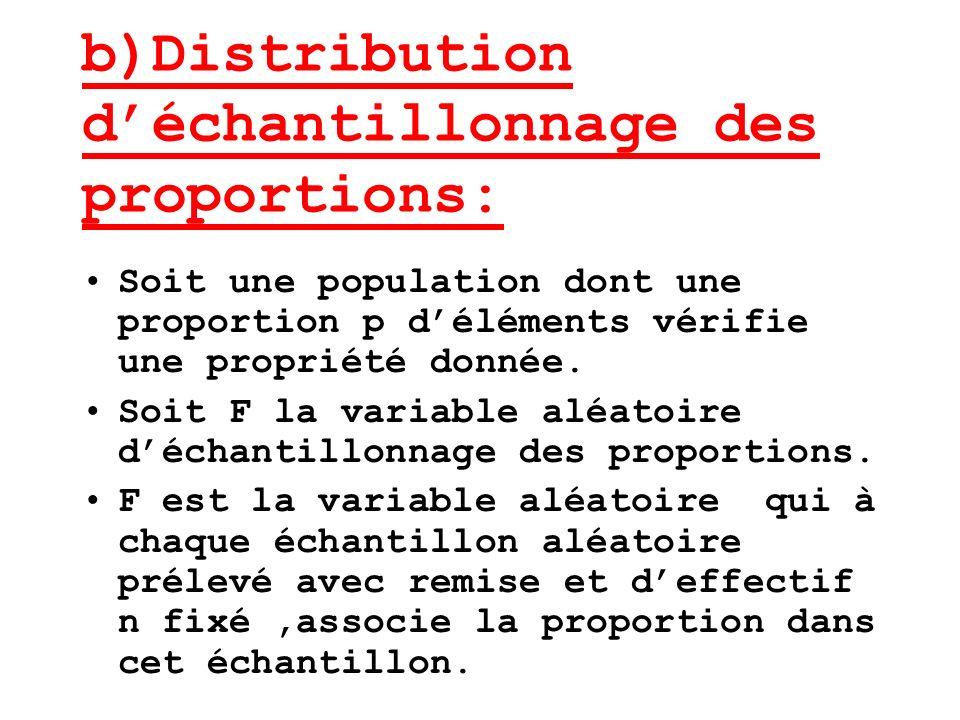 b)Distribution déchantillonnage des proportions: Soit une population dont une proportion p déléments vérifie une propriété donnée. Soit F la variable
