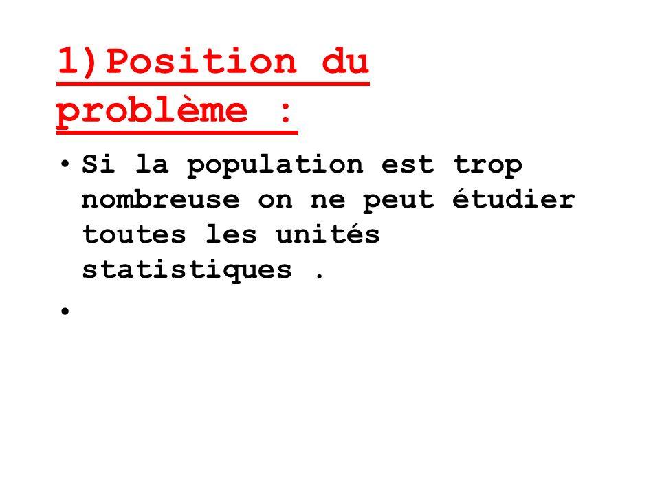 1)Position du problème : Si la population est trop nombreuse on ne peut étudier toutes les unités statistiques.