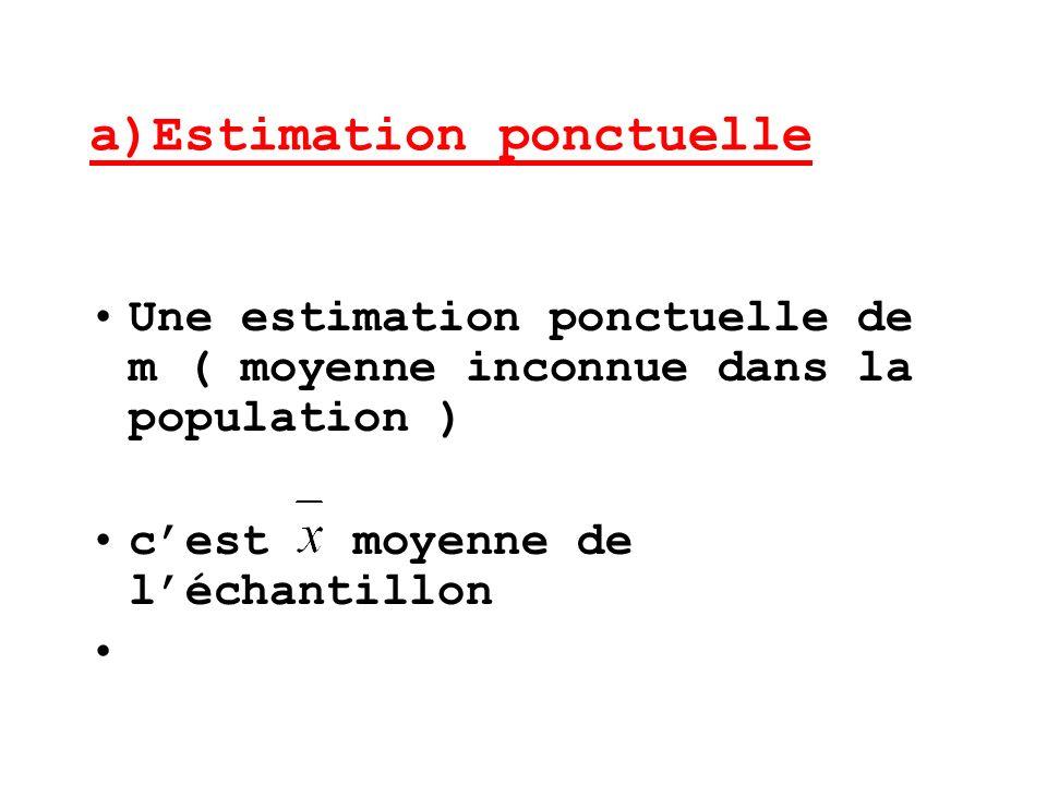 a)Estimation ponctuelle Une estimation ponctuelle de m ( moyenne inconnue dans la population ) cest moyenne de léchantillon