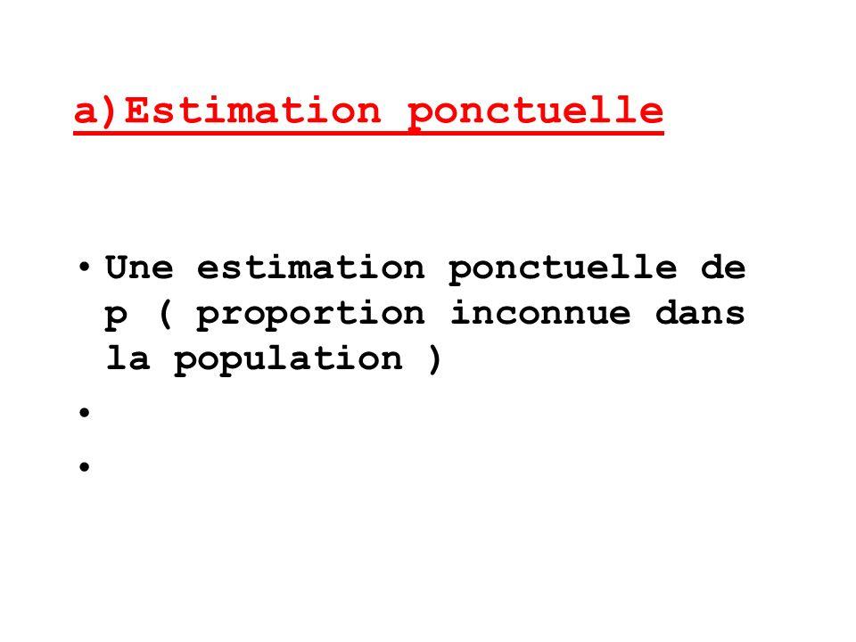a)Estimation ponctuelle Une estimation ponctuelle de p ( proportion inconnue dans la population ) cest f la proportion dans léchantillon