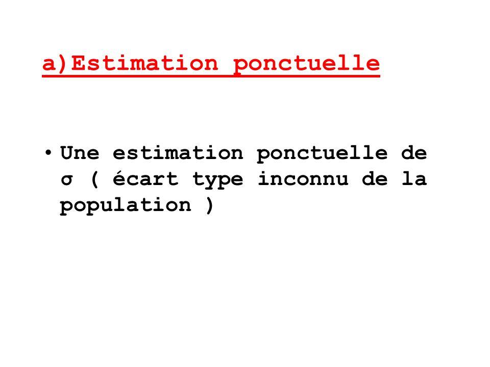 a)Estimation ponctuelle Une estimation ponctuelle de σ ( écart type inconnu de la population )