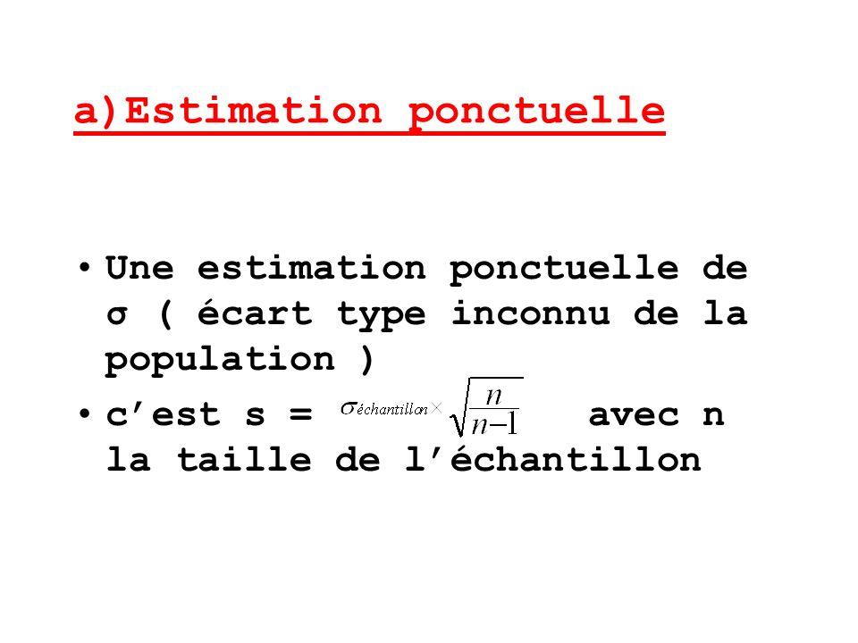 a)Estimation ponctuelle Une estimation ponctuelle de σ ( écart type inconnu de la population ) cest s = avec n la taille de léchantillon