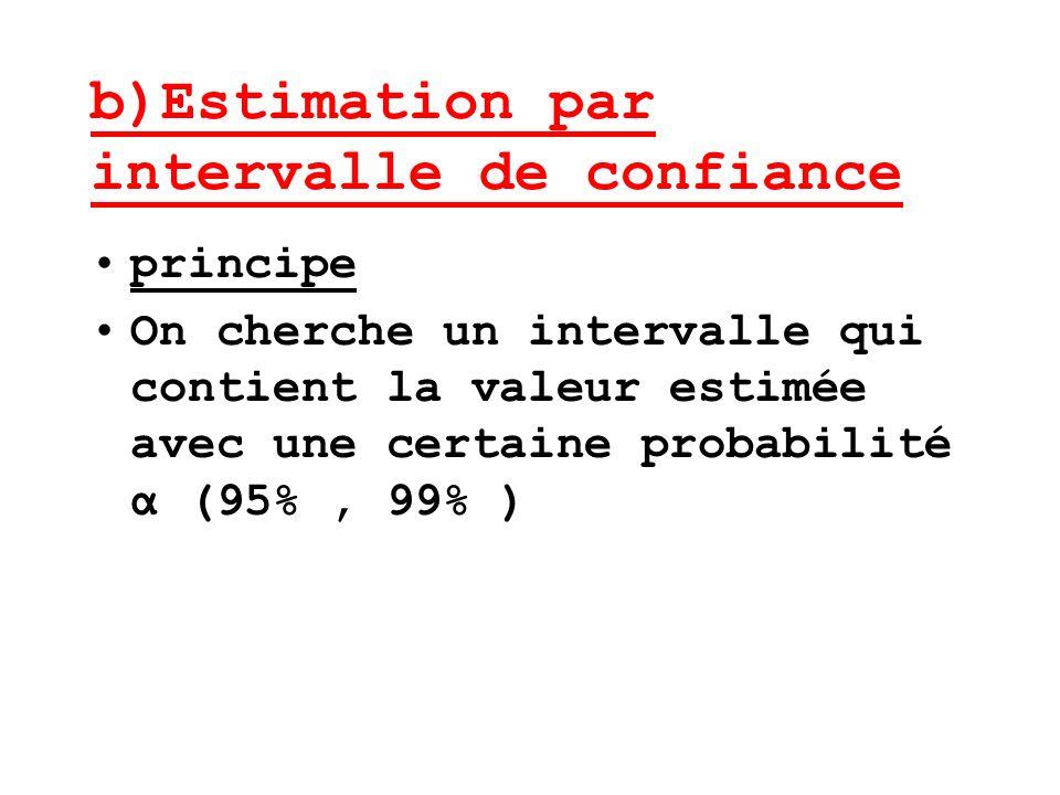 b)Estimation par intervalle de confiance principe On cherche un intervalle qui contient la valeur estimée avec une certaine probabilité α (95%, 99% )
