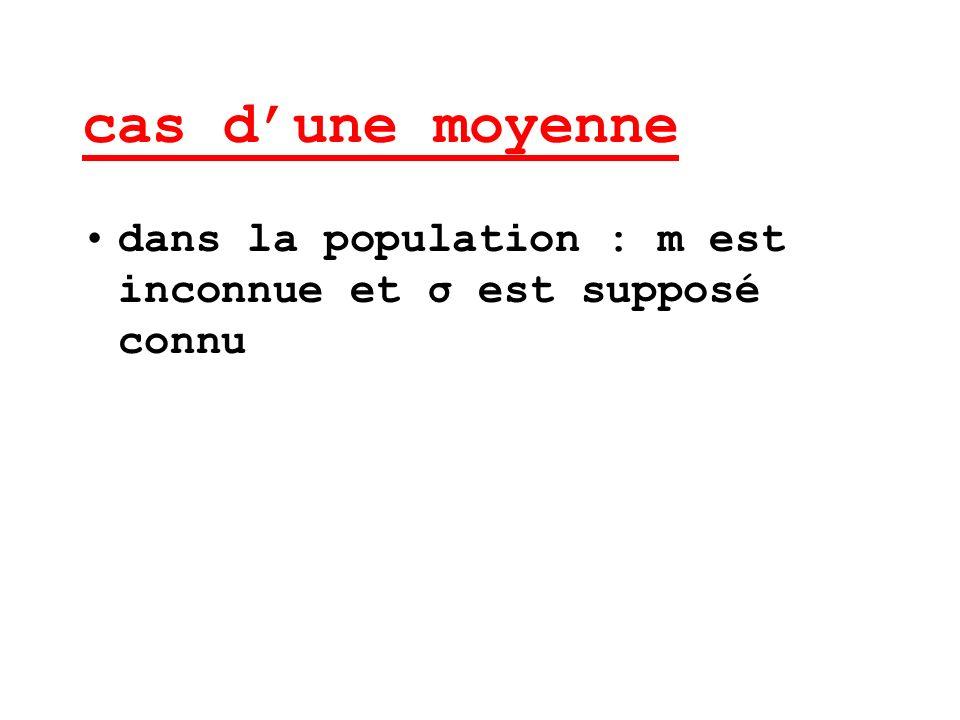 cas dune moyenne dans la population : m est inconnue et σ est supposé connu dans léchantillon de taille n, la moyenne est: