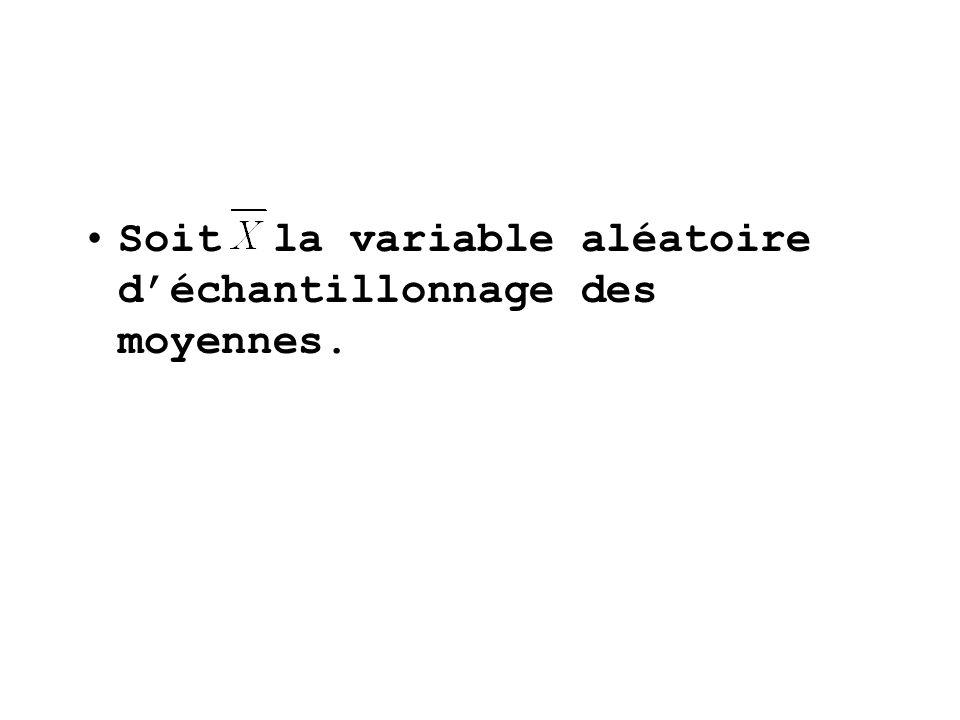 Soit la variable aléatoire déchantillonnage des moyennes.