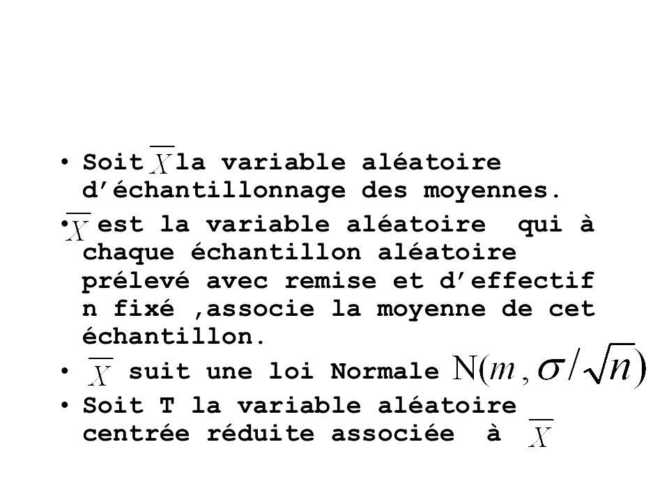 Soit la variable aléatoire déchantillonnage des moyennes. est la variable aléatoire qui à chaque échantillon aléatoire prélevé avec remise et deffecti