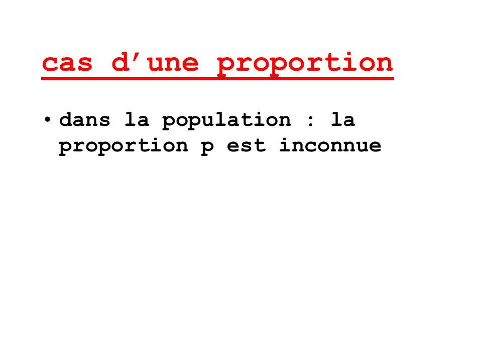 cas dune proportion dans la population : la proportion p est inconnue dans léchantillon de taille n, la proportion est f