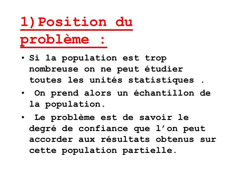 1)Position du problème : Si la population est trop nombreuse on ne peut étudier toutes les unités statistiques. On prend alors un échantillon de la po